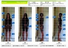 大阪心斎橋なんば 姿勢矯正・内臓整体・自律神経の調整で症状改善。 整体Re:Body!(リボディ)-姿勢矯正 整体 心斎橋難波なんば O脚矯正