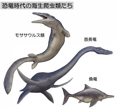 川崎悟司 オフィシャルブログ 古世界の住人 Powered by Ameba-中生代の海生爬虫類