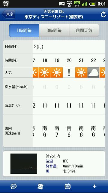 予報 リゾート 東京 ディズニー 天気