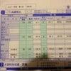 5月3日 日本史の勉強方法の画像