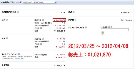 $CDせどりで月商178万稼ぐ71のテクニック-2012年4月前半