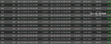 スノーキーのブログ-HP TRADING成績2