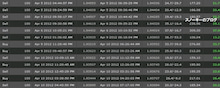 スノーキーのブログ-HP TRADING成績3