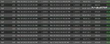 スノーキーのブログ-HP TRADING成績5
