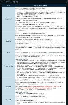 ファンタシースターシリーズ公式ブログ-jiso01