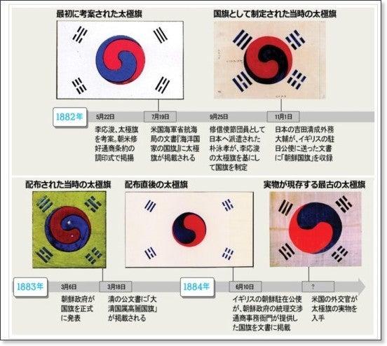 オーツーのひとりごとパートⅡ(日本が危ない! 核武装と国内安全保障を目指せ!)