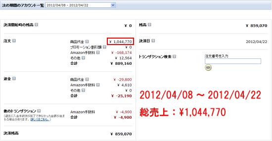 $CDせどりで月商178万稼ぐ71のテクニック-2012年4月後半