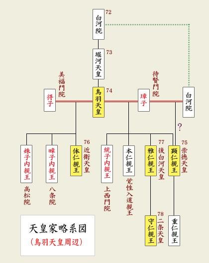 MY「崇徳上皇」人物考 | ☆権中納言の歴史語り☆