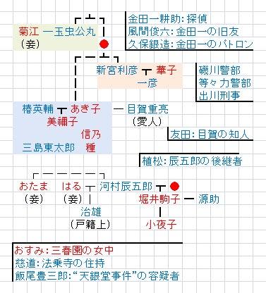 らふりぃの読書な雑記-76