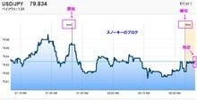 スノーキーのブログ-HIGH・LOW MAJOR 戦略1