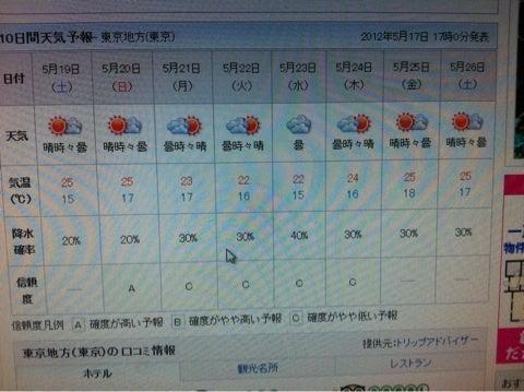天気 東京 今日