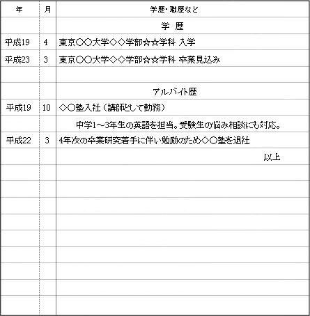 履歴 書 アルバイト 歴