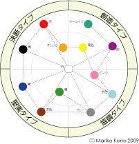 姫路でカラーの資格を☆50代から色で仕事するカラーアイランド日記