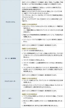 ファンタシースターシリーズ公式ブログ-pobt02
