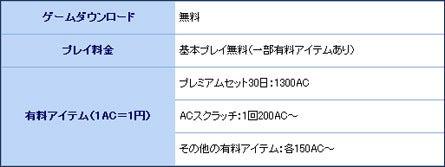 ファンタシースターシリーズ公式ブログ-ryokin02