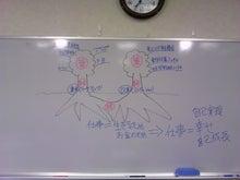 ~商売のネタ帳~ 売上UPイノベイター山下雅弘(まんぼぅ)のブログ-DSC_0151.JPG