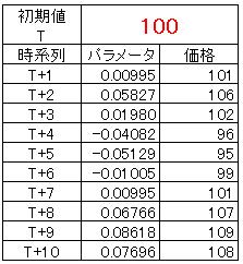 HSF-SystemTradingのブログ-yosoku6