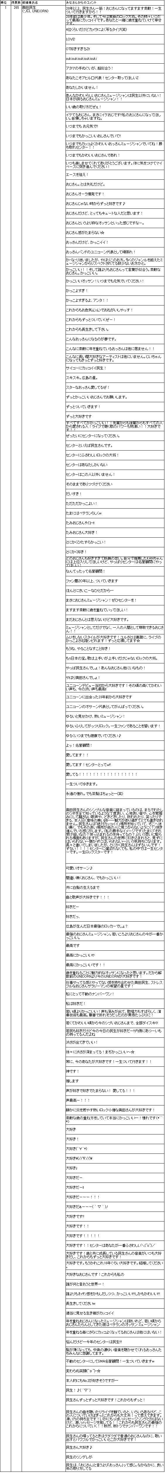 $おじさんミュージシャン総選挙ブログ 【OJM2012】-1_ot_comment