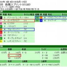 17日函館スプリント…