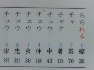 漢字 ロバ