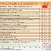 一日エコ家計簿(エコライフDAY2012夏)作成のお願いの画像