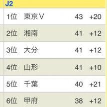 7月1日 水戸戦