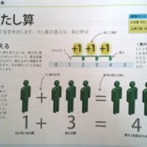 親子で学ぶ数学図鑑。