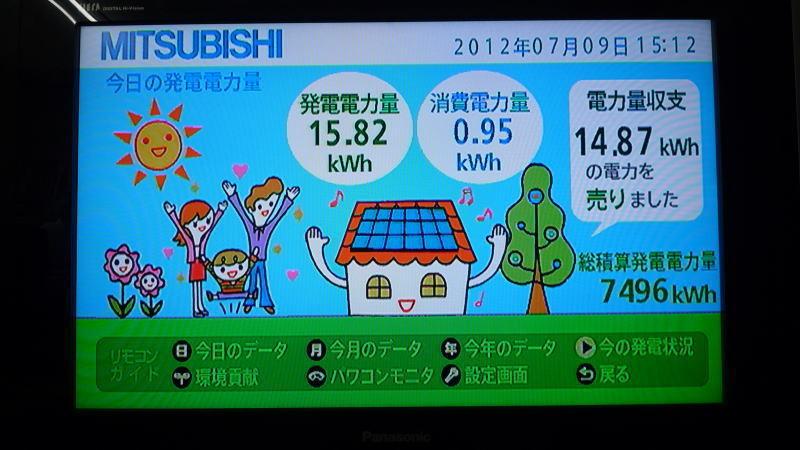 葛飾太陽光発電所のブログ-葛飾太陽光発電所2012年7月4日発電状況