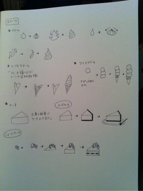 ボールペンイラスト パン スイーツ Juju の日記帳