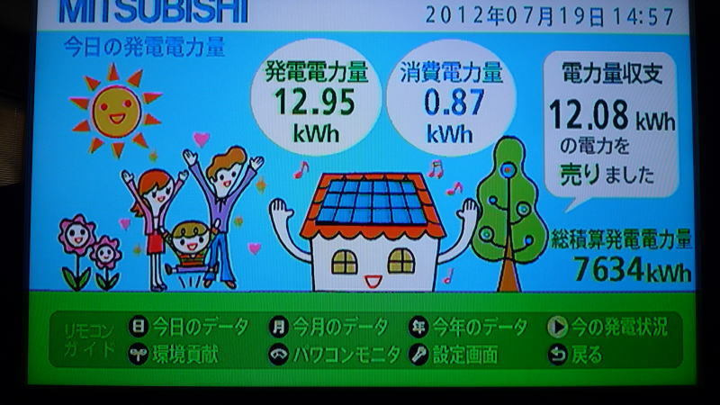 葛飾太陽光発電所のブログ-葛飾太陽光発電所2012年7月19日発電状況