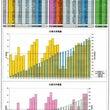 7月総発電データ