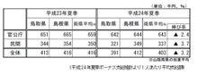 ファイナンシャルプランナーなどの専門家ネットワーク マイアドバイザー.jp アメブロ版