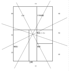 風水診断士 紫雲オフィシャルブログ   五行の奏(かなで)