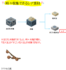 へたれちゃんの罰ゲームライフ-レア収集工程