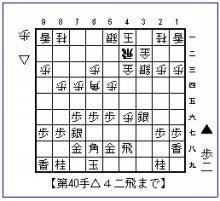 将棋 次の一手名人戦-第40手局面