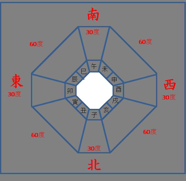 九星 気 学 カレンダー