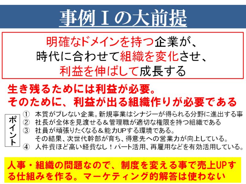 元・目指せ2012中小企業診断士ストレート合格!-1-1