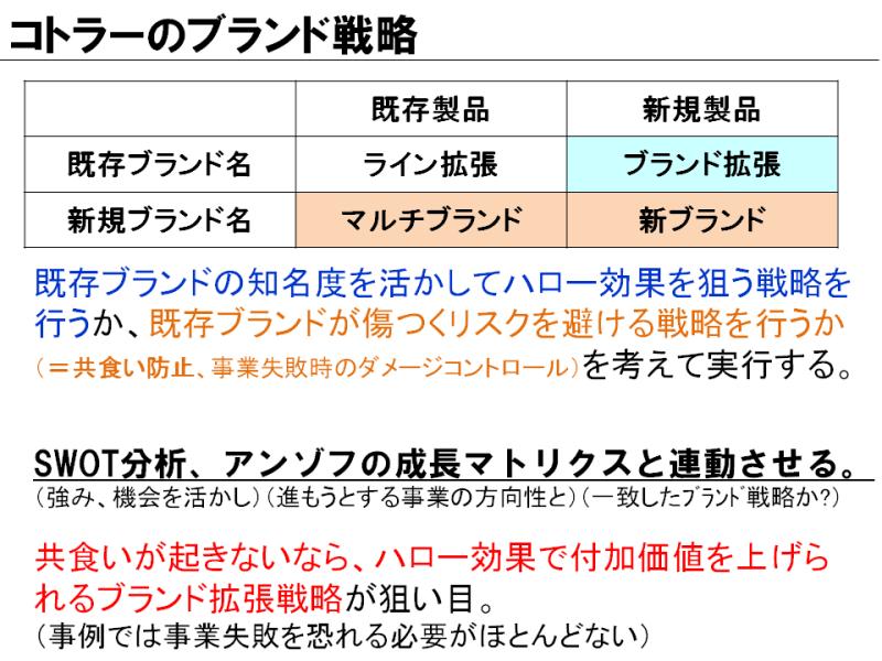 元・目指せ2012中小企業診断士ストレート合格!-2-4