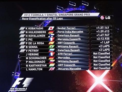 $モータースポーツ2010-シンガポールGP