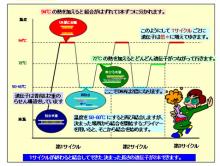 $東京マイクロスコープ顕微鏡歯科☆オーラルハイジニストnaomi-DNA