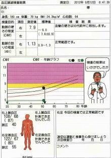 代 60 正常 血圧 値