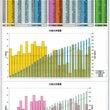 9月総発電データ