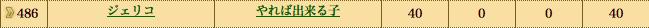 $戦国ixa 29+30鯖 ジェリコのブログ