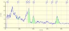チダイズム ~毎日セシウムを検査するブログ~-SKY095