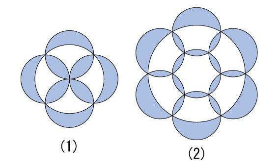 面積 問題 の 円