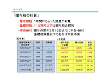 税理士石井の節税対策