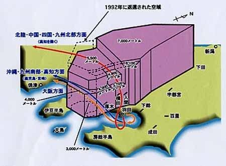 日本は首都圏の制空権を持たない...