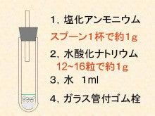 バリウム 酸化 塩化 水 アンモニウム