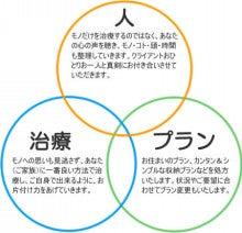 埼玉の整理収納アドバイザー/収納ドクター@長柴美恵の『40代のためのお片付け』ブログ-収納ドクター@長柴美恵治療のポイント