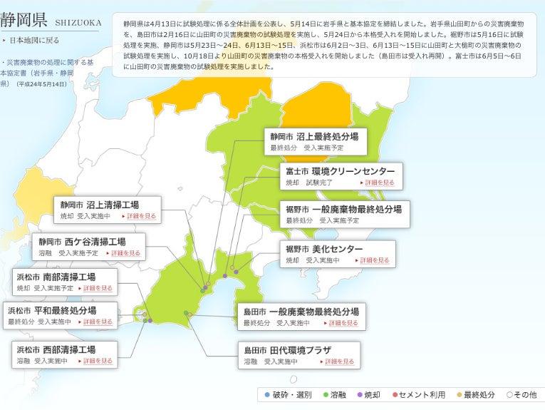 安心して暮らせる島田をつくる市民の会のブログ